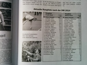 German ranking at the end of 2014