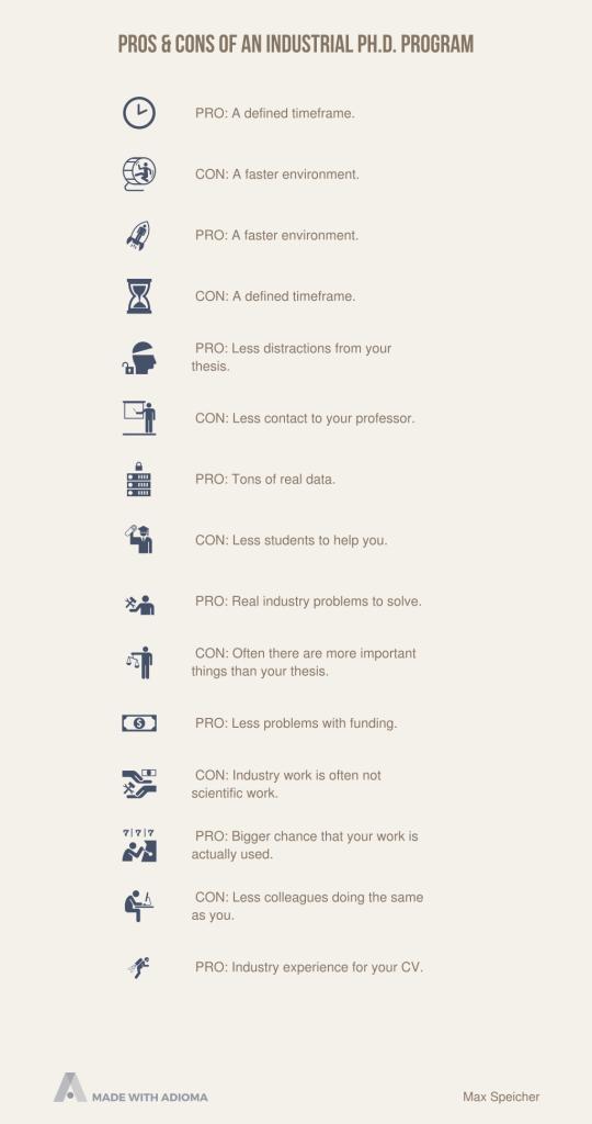 Pros & Cons of an Industrial Ph.D. Program